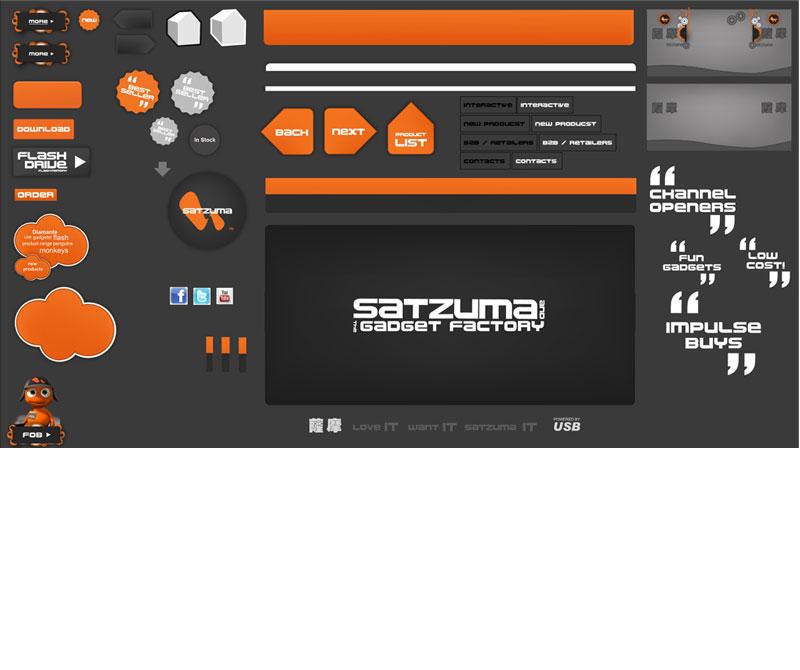 User interface design for brochure website