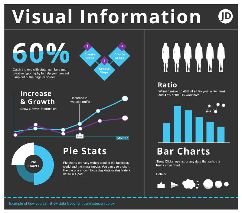 Visual Information and vector art