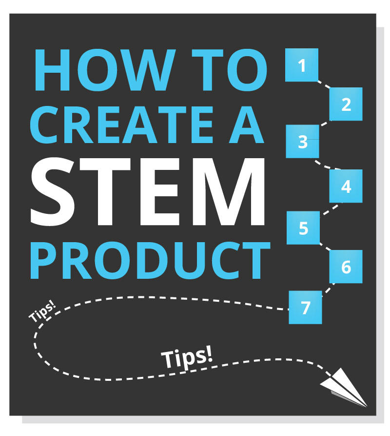 how to design a STEM product to sell