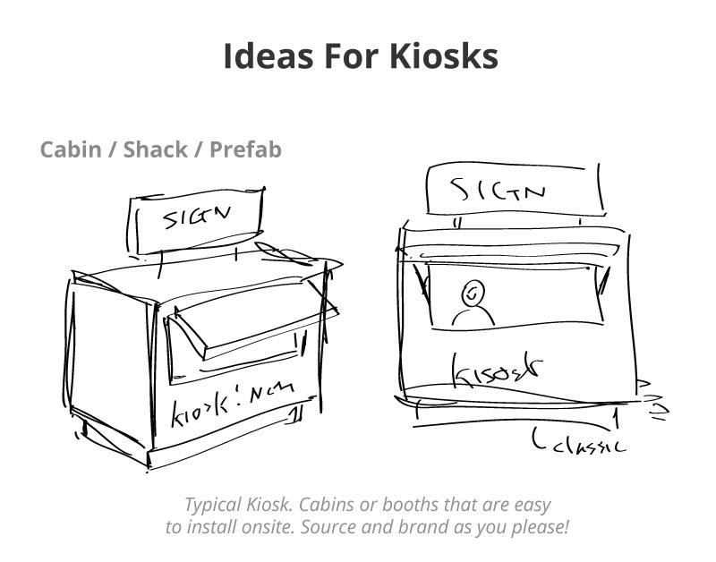 retail kiosk example idea