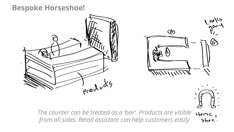 retail kiosk example horseshoe