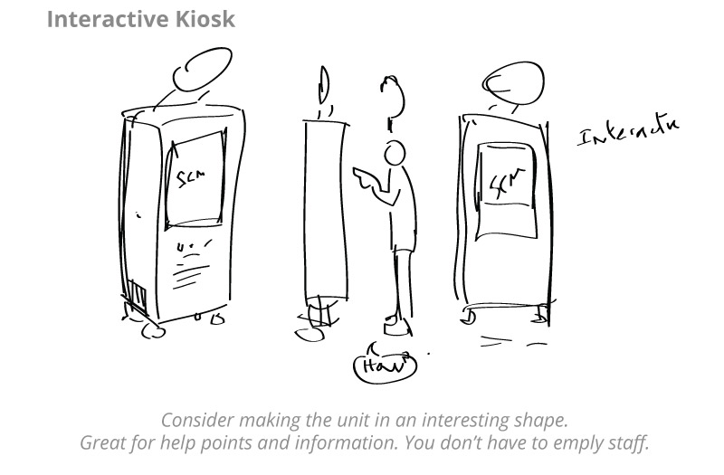 interactive kiosk idea / sketch