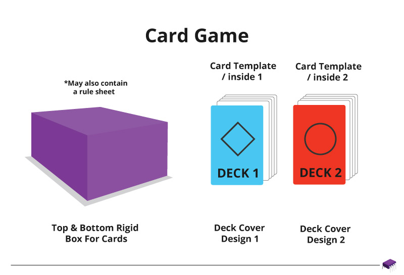 Card size illustration scale